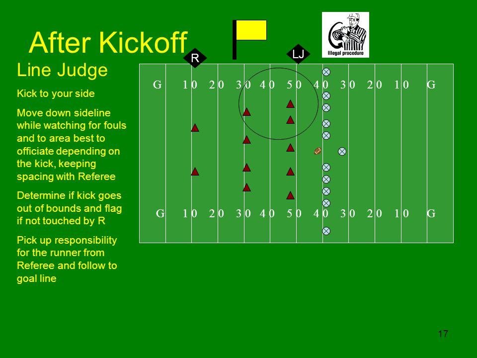After Kickoff Line Judge LJ R G 1 0 2 0 3 0 4 0 5 0 4 0 3 0 2 0 1 0 G