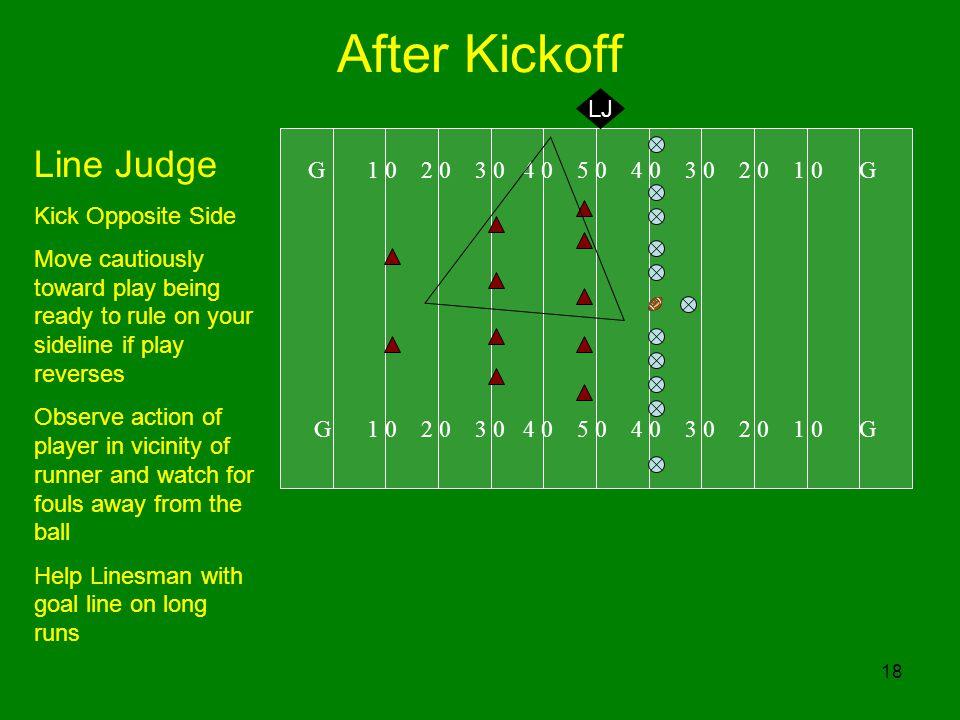 After Kickoff Line Judge LJ G 1 0 2 0 3 0 4 0 5 0 4 0 3 0 2 0 1 0 G