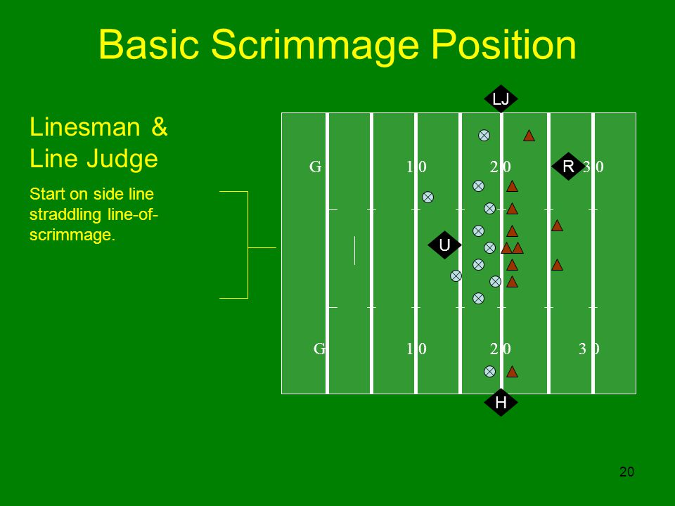 Basic Scrimmage Position