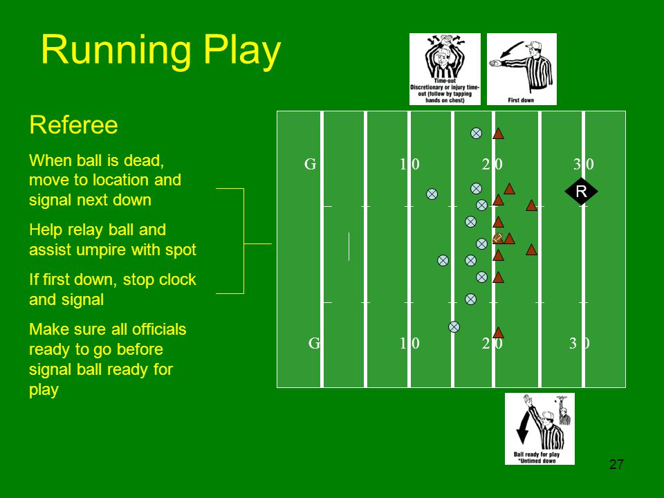 Running Play Referee. When ball is dead, move to location and signal next down. Help relay ball and assist umpire with spot.