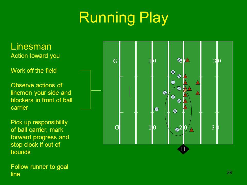 Running Play Linesman Action toward you G 1 0 2 0 3 0