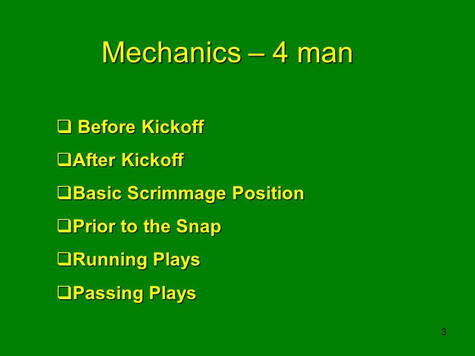 Mechanics – 4 man Before Kickoff After Kickoff