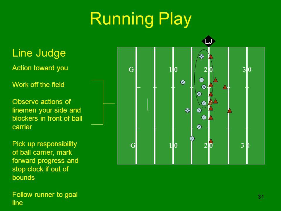 Running Play Line Judge LJ Action toward you G 1 0 2 0 3 0