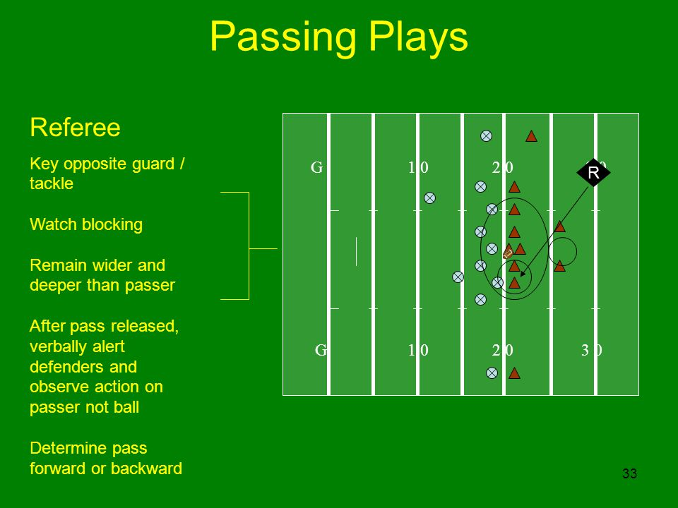 Passing Plays Referee Key opposite guard / tackle G 1 0 2 0 3 0