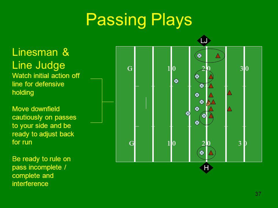Passing Plays Linesman & Line Judge LJ G 1 0 2 0 3 0