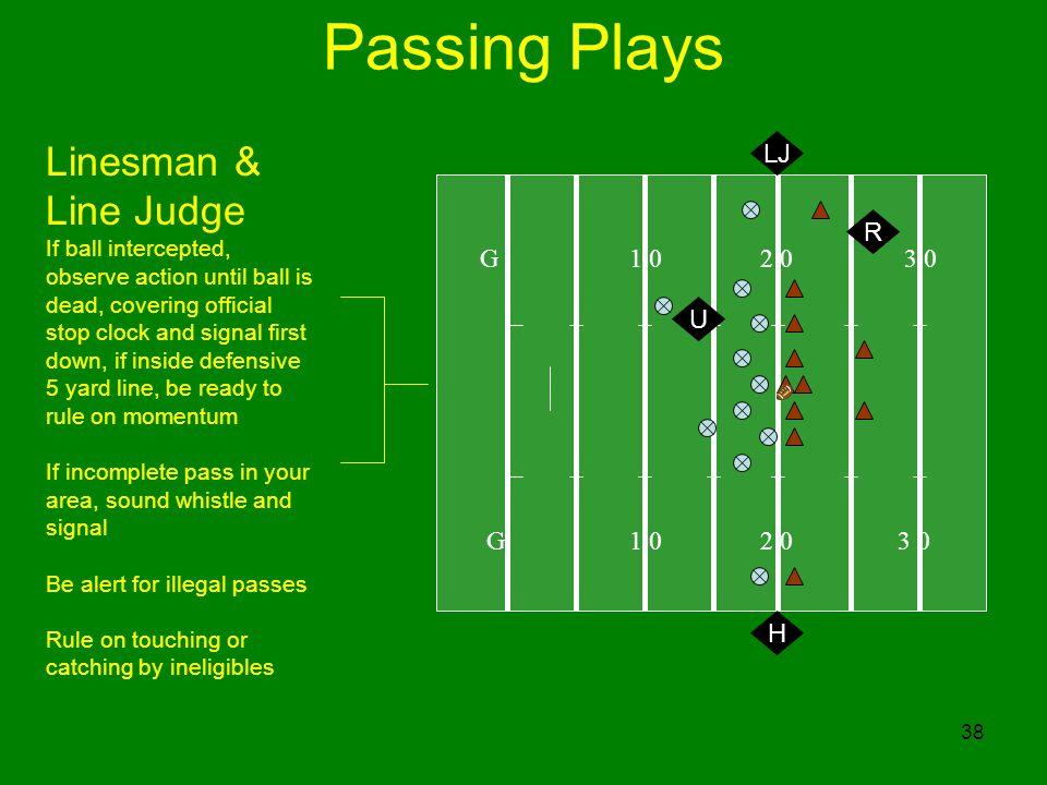 Passing Plays Linesman & Line Judge LJ G 1 0 2 0 3 0 R U G 1 0 2 0 3 0