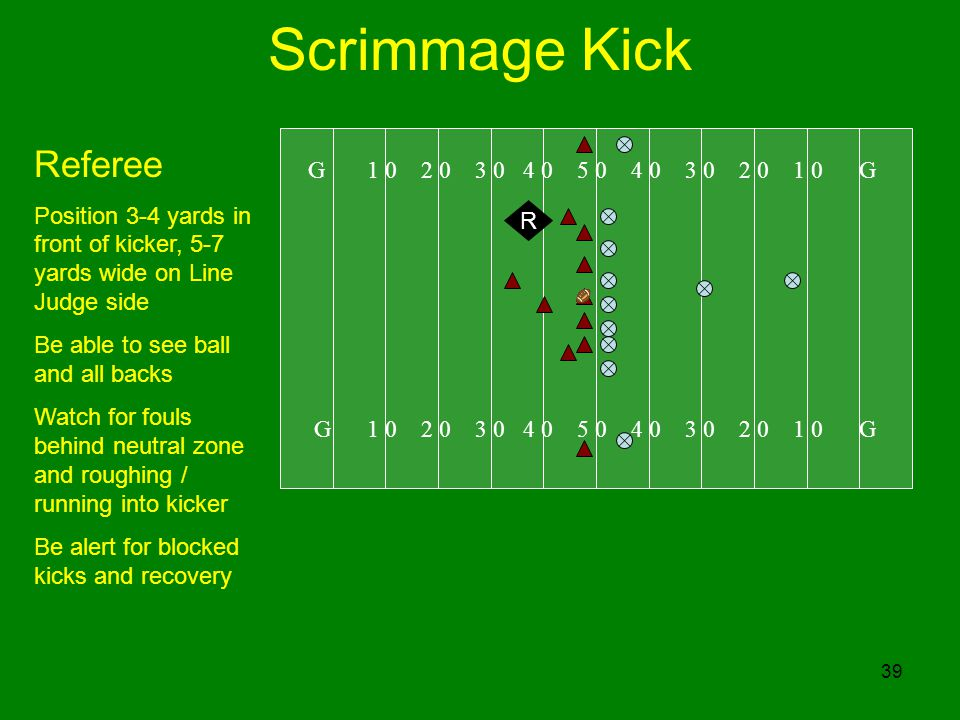 Scrimmage Kick Referee G 1 0 2 0 3 0 4 0 5 0 4 0 3 0 2 0 1 0 G