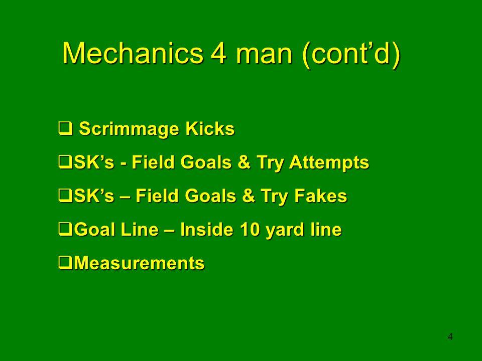 Mechanics 4 man (cont'd)