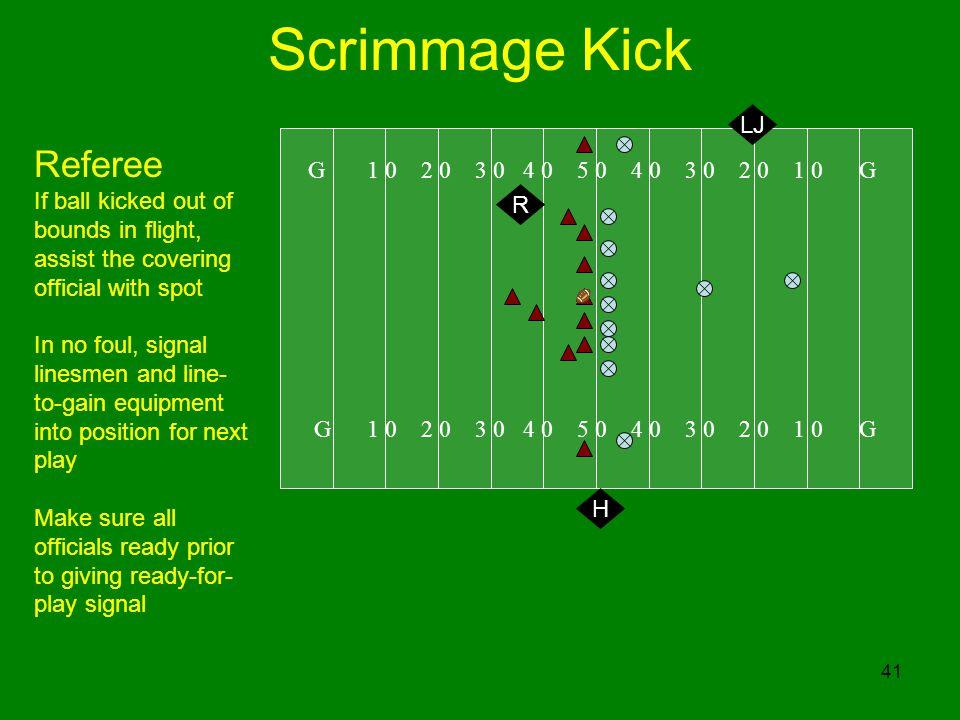 Scrimmage Kick Referee LJ G 1 0 2 0 3 0 4 0 5 0 4 0 3 0 2 0 1 0 G