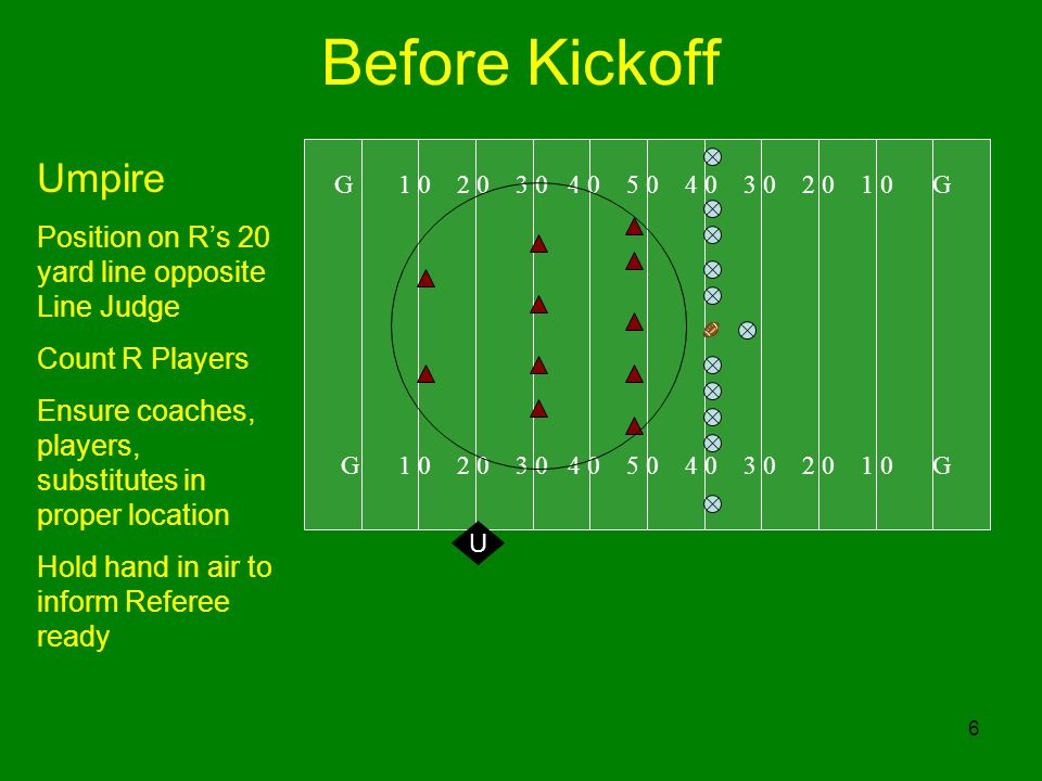 Before Kickoff Umpire Position on R's 20 yard line opposite Line Judge