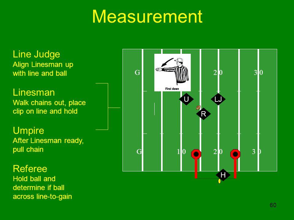 Measurement Line Judge Linesman Umpire Referee