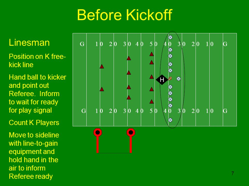 Before Kickoff Linesman Position on K free-kick line