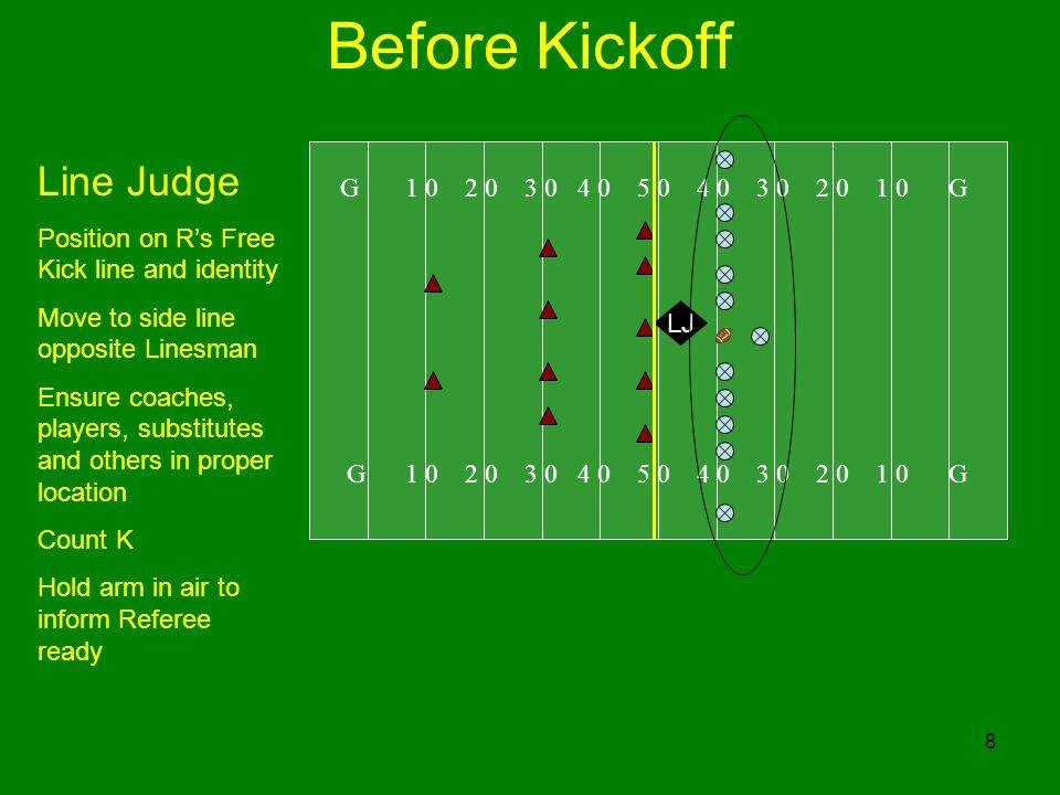 Before Kickoff Line Judge G 1 0 2 0 3 0 4 0 5 0 4 0 3 0 2 0 1 0 G