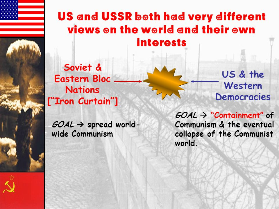 US and USSR both had very different views on the world and their own interests