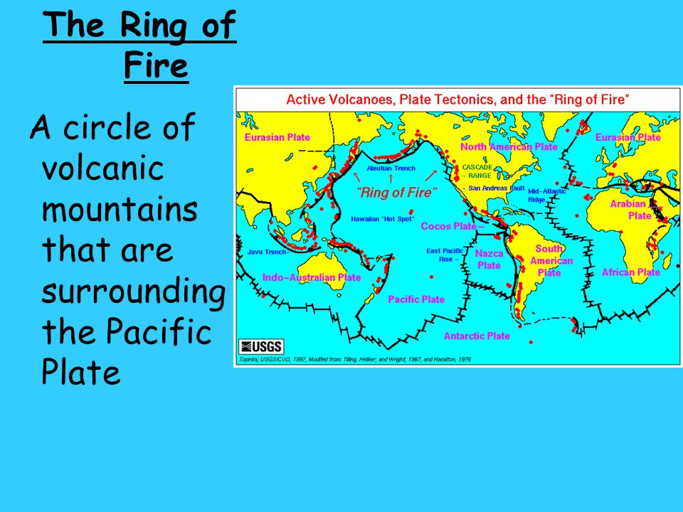 The Ring of Fire A circle of volcanic mountains that are surrounding the Pacific Plate
