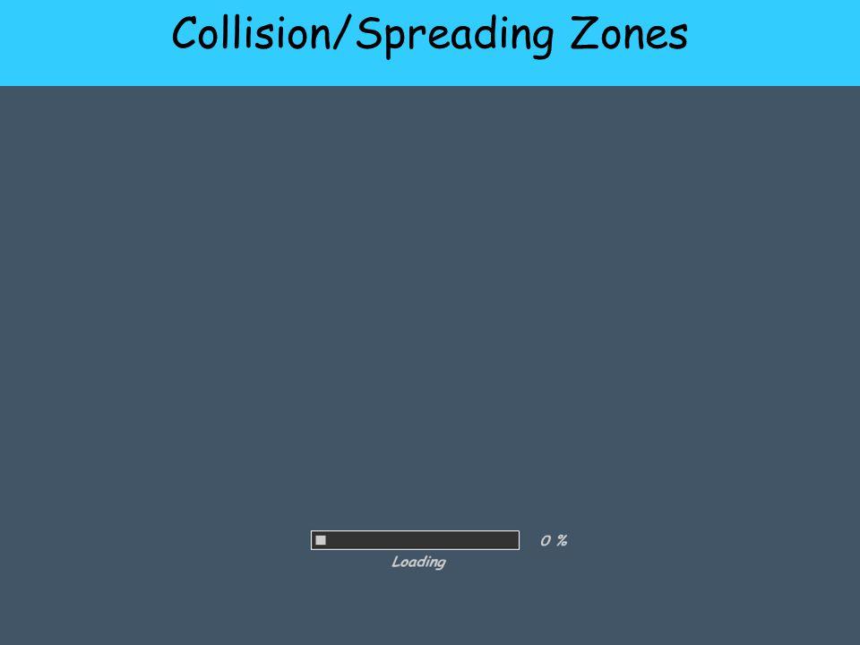 Collision/Spreading Zones