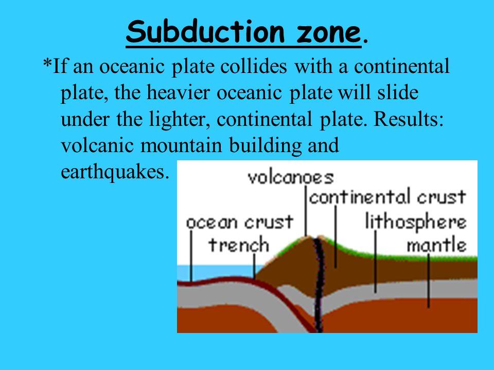 Subduction zone.