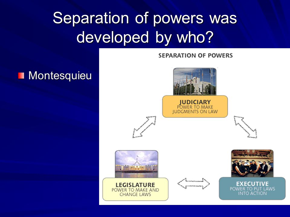 Separation of powers was developed by who