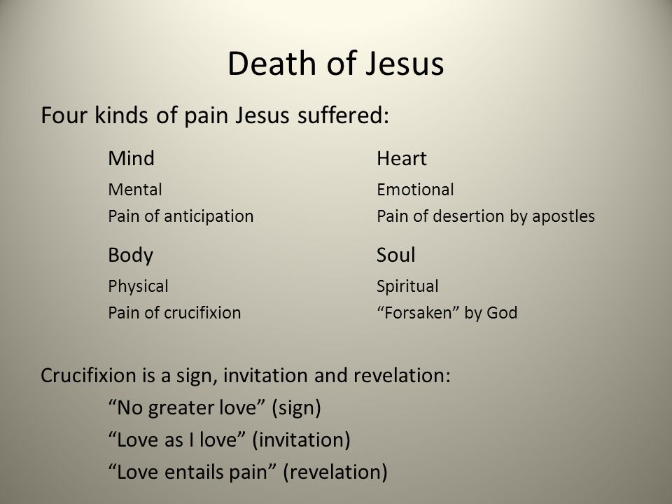 Death of Jesus Mind Heart Body Soul Four kinds of pain Jesus suffered: