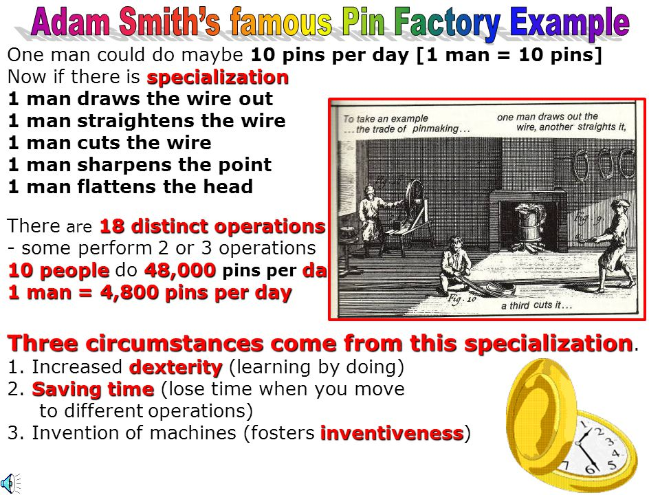Adam Smith's famous Pin Factory Example