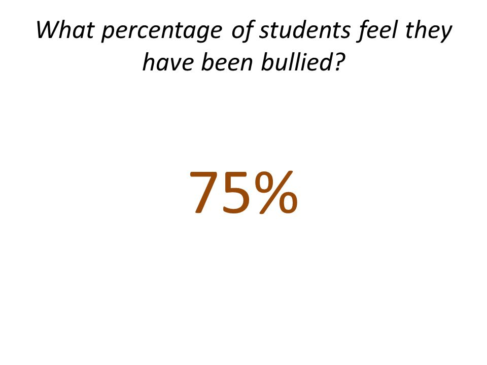 What percentage of students feel they have been bullied