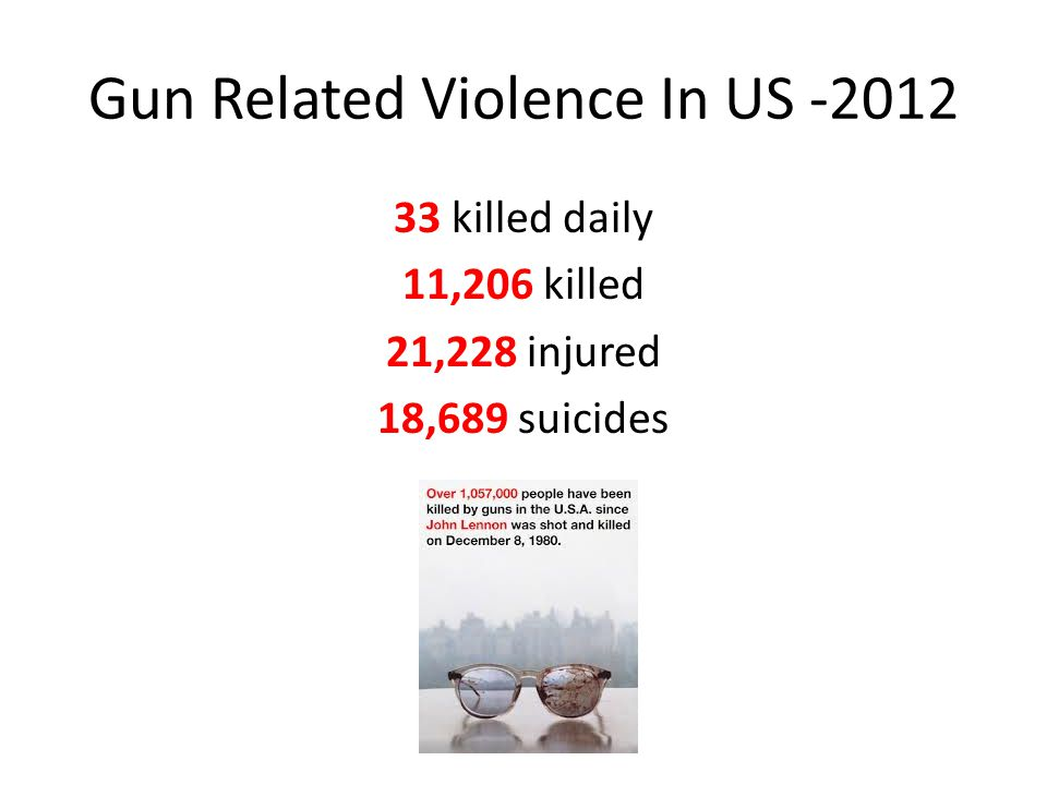 Gun Related Violence In US -2012