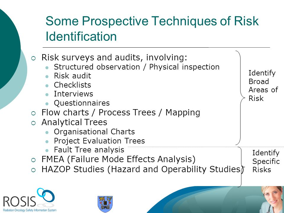 Some Prospective Techniques of Risk Identification