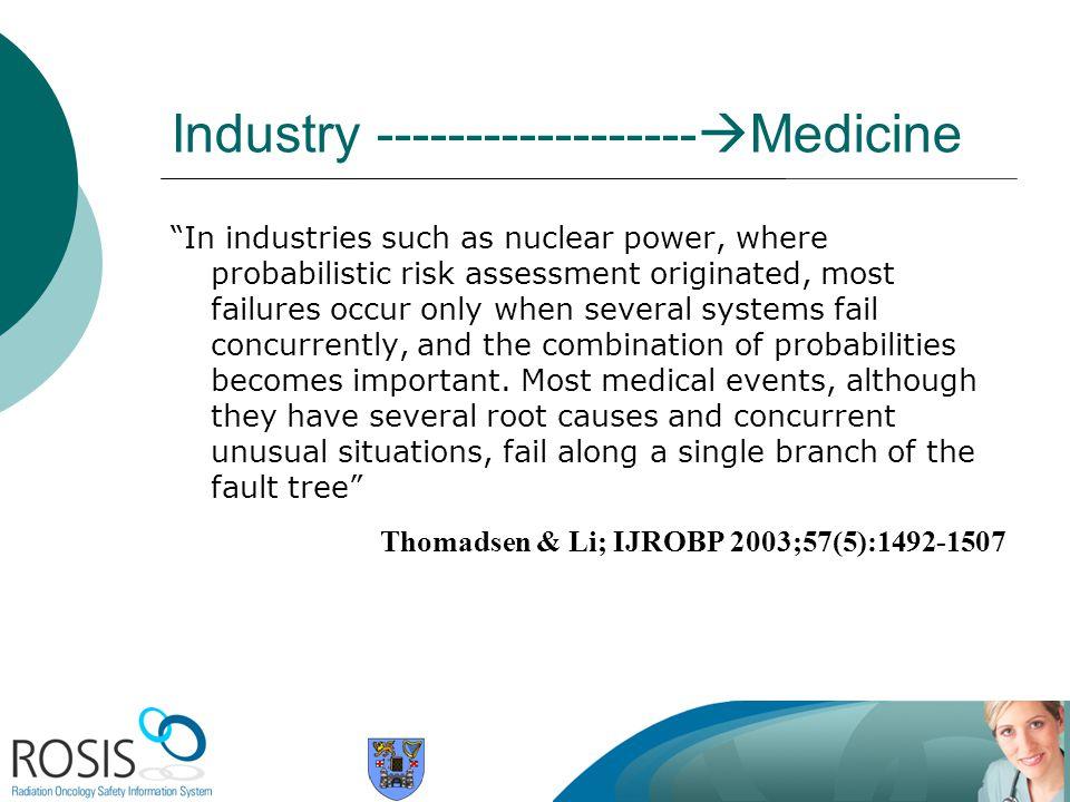 Industry ------------------Medicine