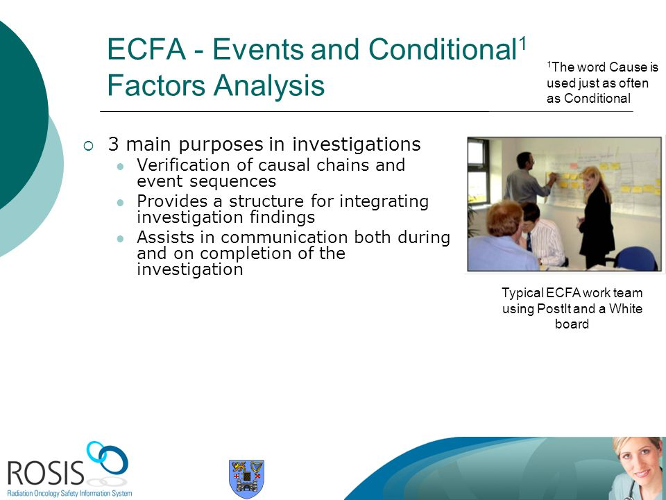 ECFA - Events and Conditional1 Factors Analysis