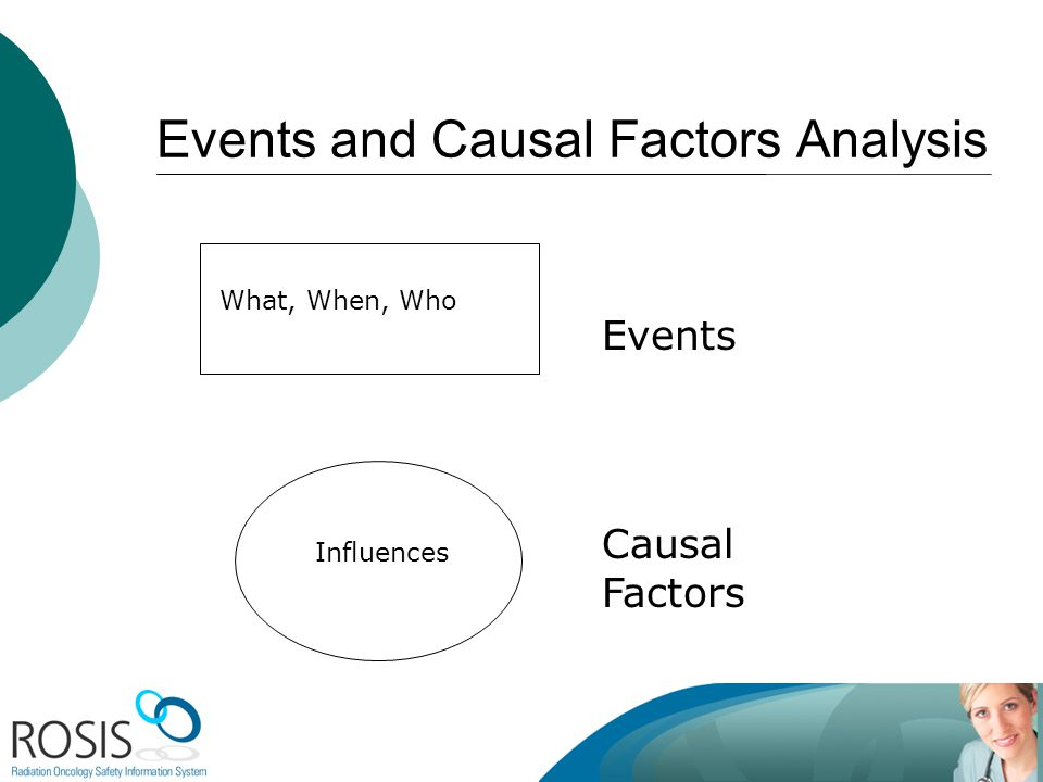Events and Causal Factors Analysis