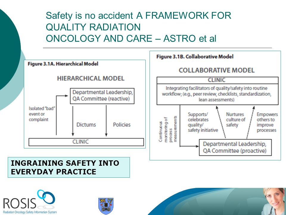 Safety is no accident A FRAMEWORK FOR QUALITY RADIATION ONCOLOGY AND CARE – ASTRO et al