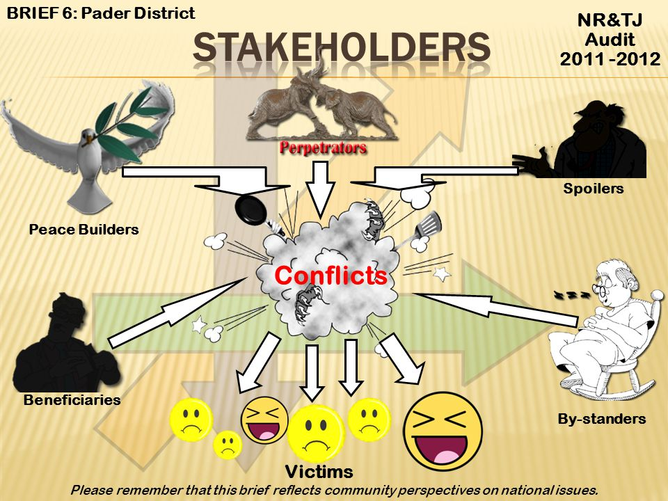 STAKEHOLDERS Conflicts NR&TJ Audit 2011 -2012 Victims