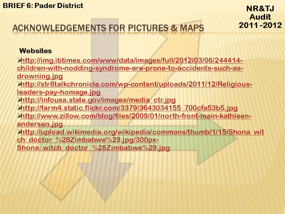 Acknowledgements for pictures & maps