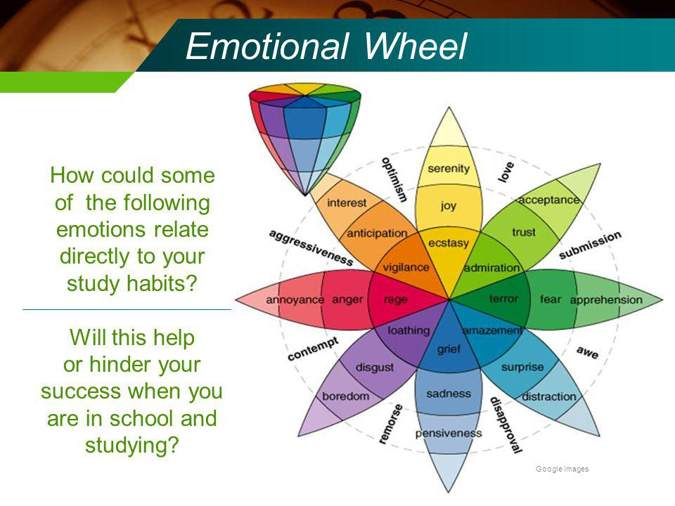 Emotional Wheel How could some of the following emotions relate directly to your study habits