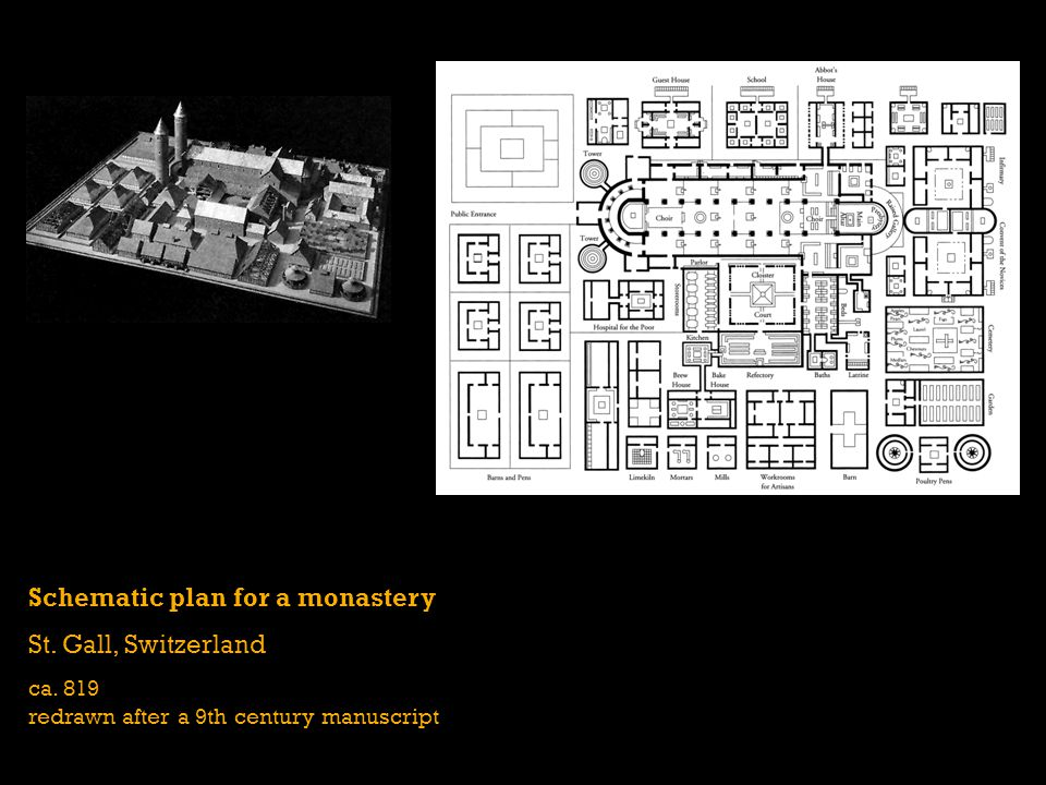 Schematic plan for a monastery St. Gall, Switzerland