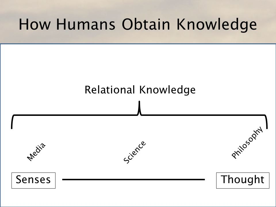 How Humans Obtain Knowledge
