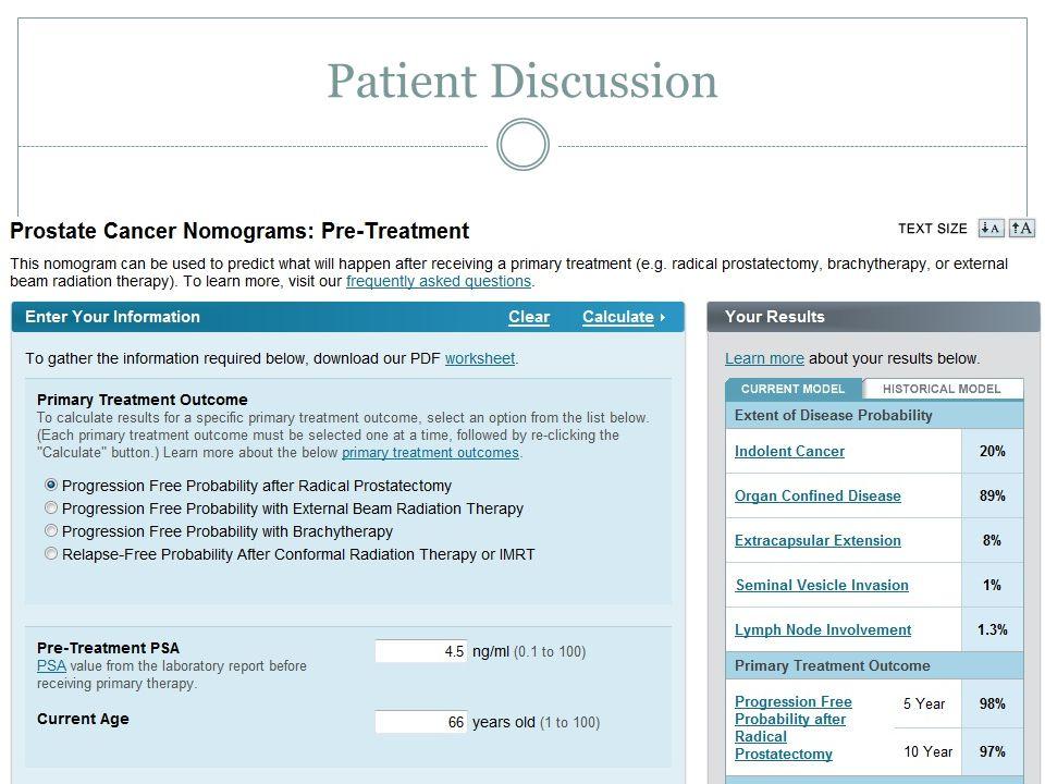 Patient Discussion