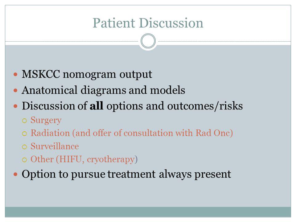Patient Discussion MSKCC nomogram output