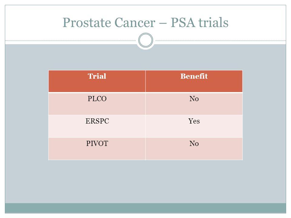 Prostate Cancer – PSA trials