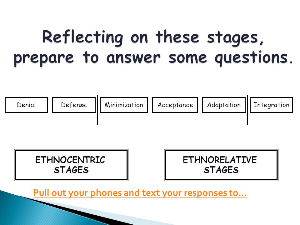 Reflecting on these stages, prepare to answer some questions.