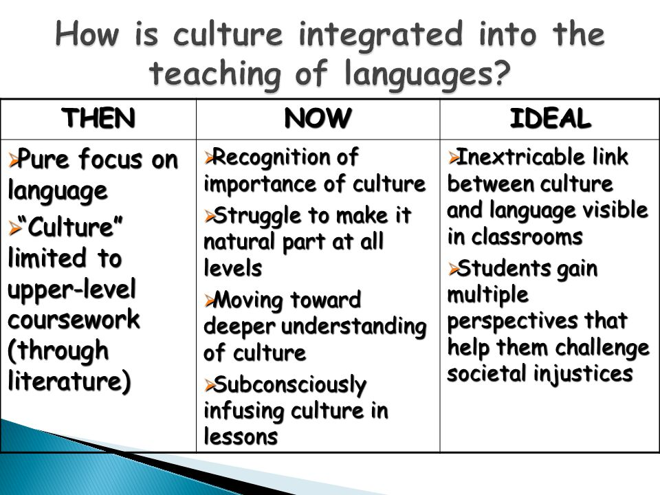 How is culture integrated into the teaching of languages