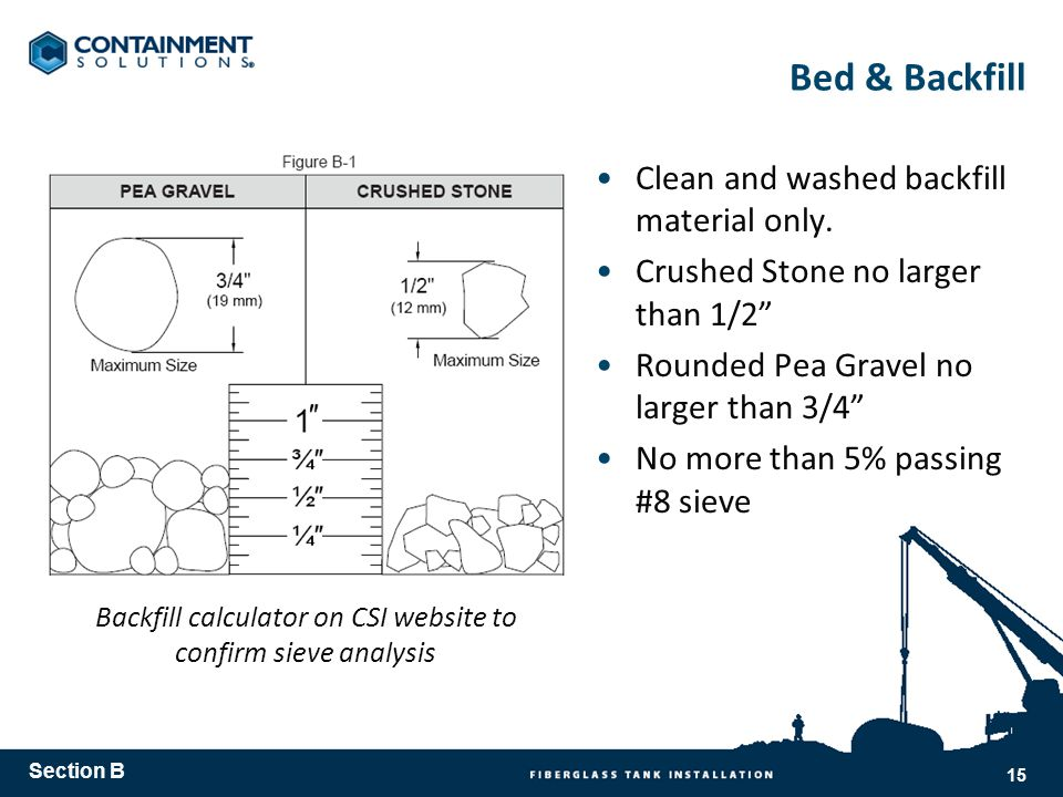 Backfill calculator on CSI website to confirm sieve analysis