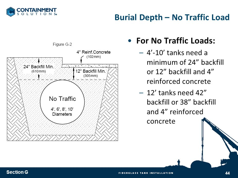 Burial Depth – No Traffic Load