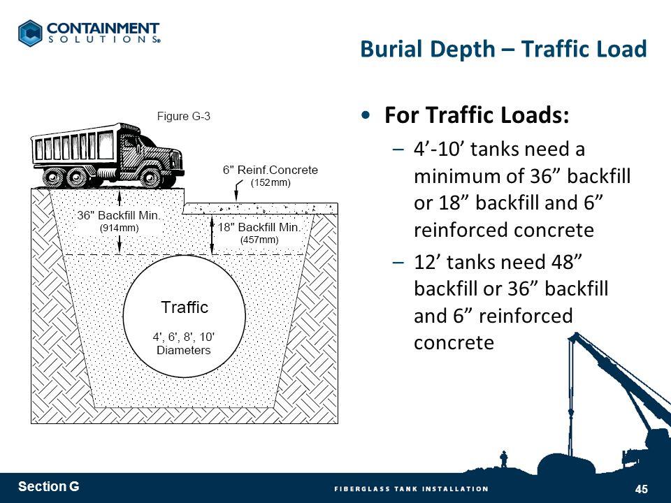 Burial Depth – Traffic Load