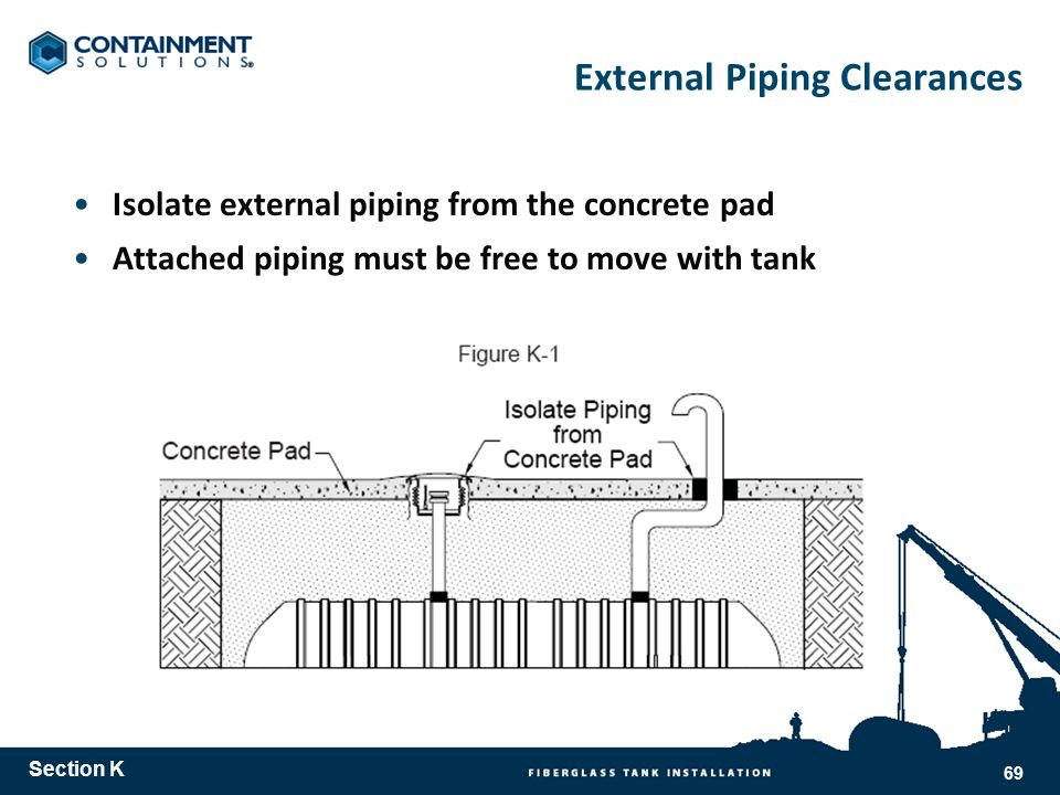 External Piping Clearances