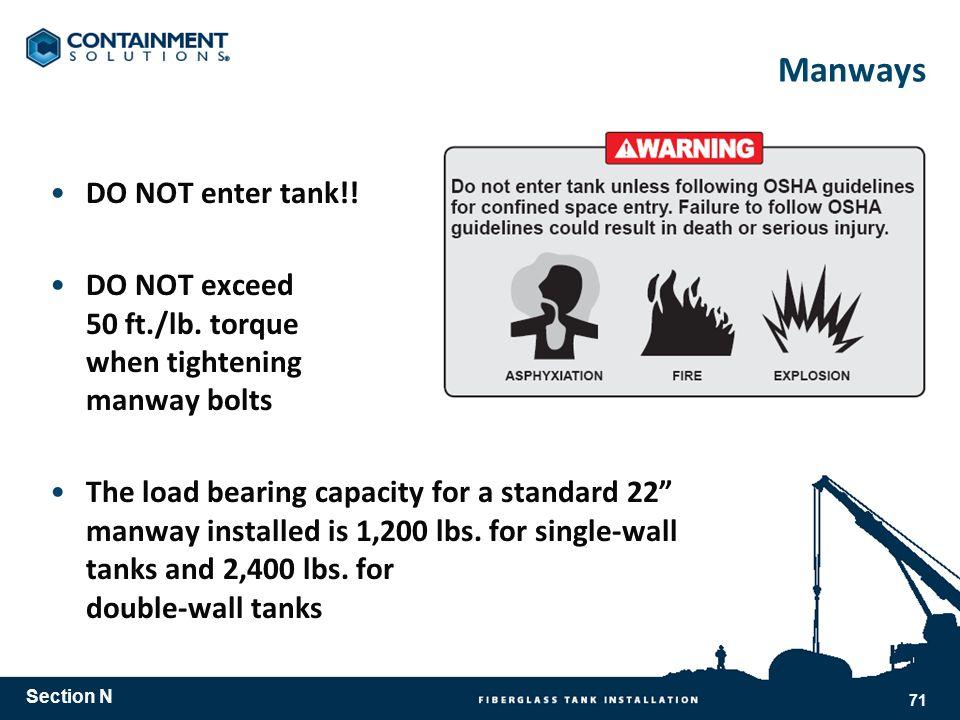Manways DO NOT enter tank!!