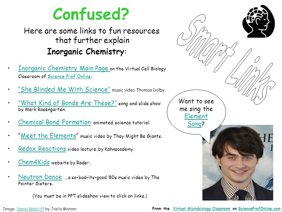 Confused Here are some links to fun resources that further explain