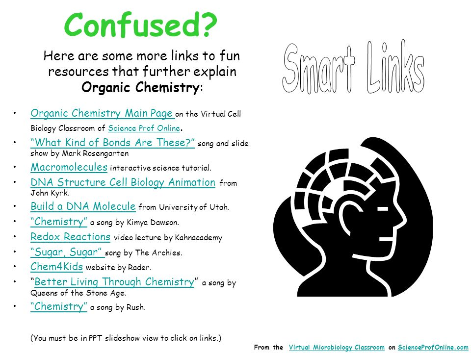Confused Here are some more links to fun resources that further explain Organic Chemistry:
