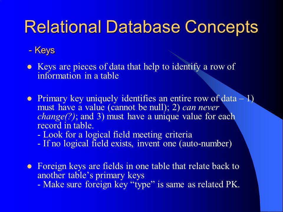 Relational Database Concepts - Keys