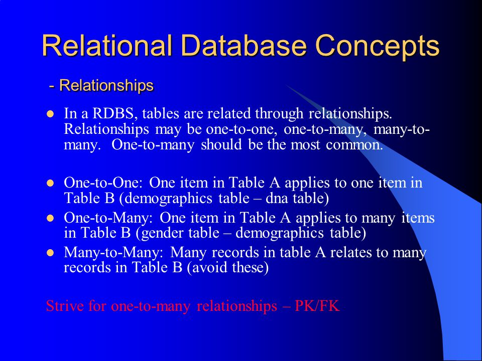 Relational Database Concepts - Relationships